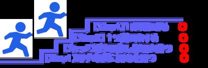 スモールステップの原理適用プロセス